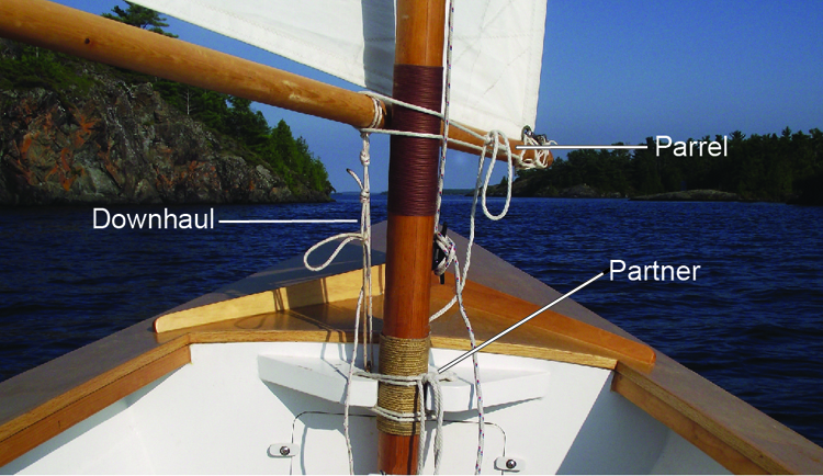 Three quick-release tension knots secure the mast and boom.
