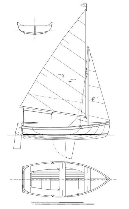 The gunter sloop rig